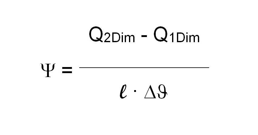 γραμμική Ψ-τιμή