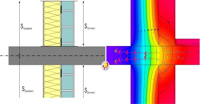 Εικόνα 2: Θερμική ανάλυση δομικού στοιχείου, το οποίο διακόπτει το κέλυφος του κτιρίου