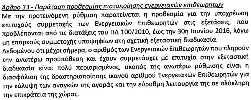 Παράταση ενεργειακών επιθεωρητών έως 30-06-2016 - αιτιολογική έκθεση