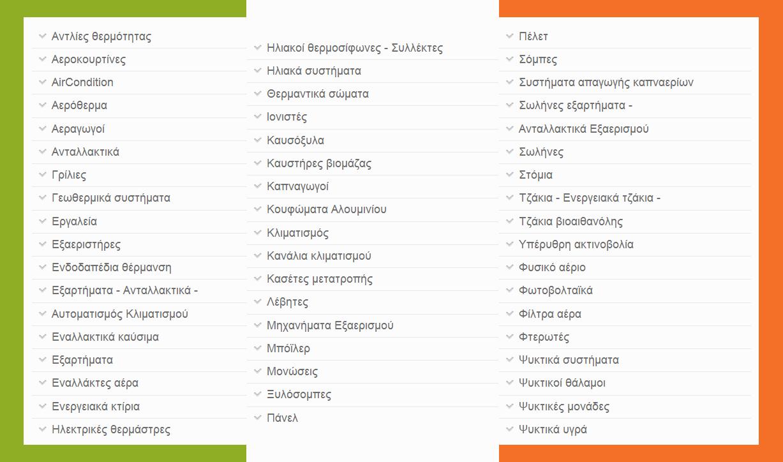 Οικονομική Θέρμανση 2014 - Εκθέτες & εκθέματα